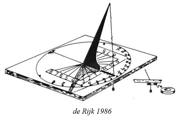 Analemmatic de Rijk 1986