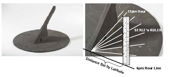 Maryland Dial Plate Measured for Latitude Using Serle Ruler