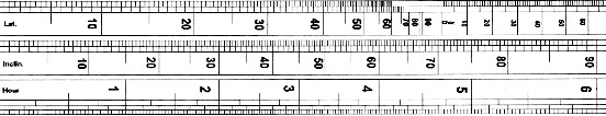 Details of The Serle Ruler